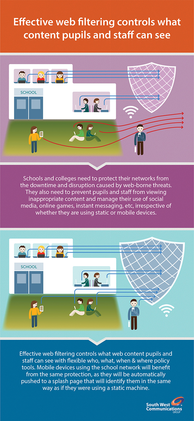 Infographic showing how schools and colleges need to protect their networks